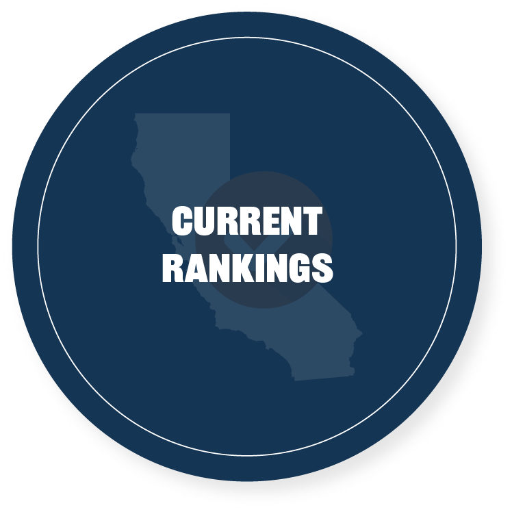 California Ranking button