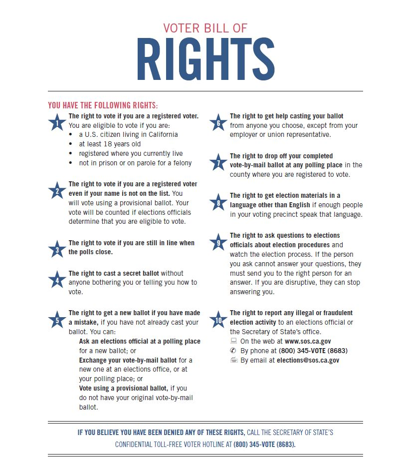 Know your rights essay
